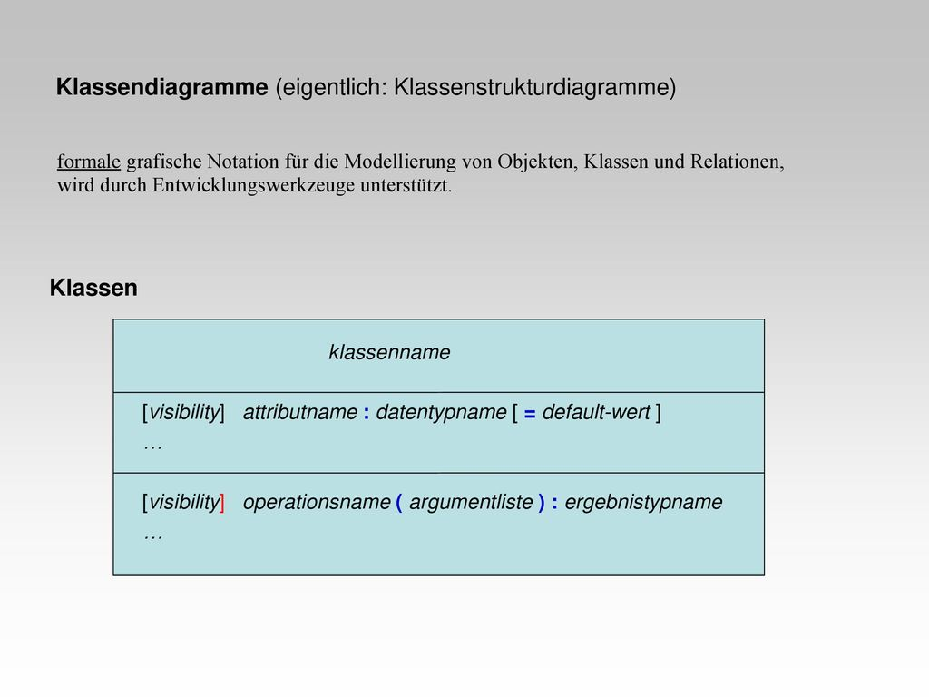 Klassendiagramme (eigentlich: Klassenstrukturdiagramme)