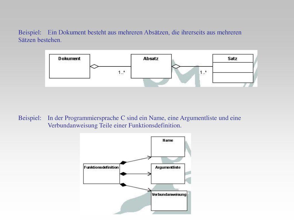 Beispiel: Ein Dokument besteht aus mehreren Absätzen, die ihrerseits aus mehreren