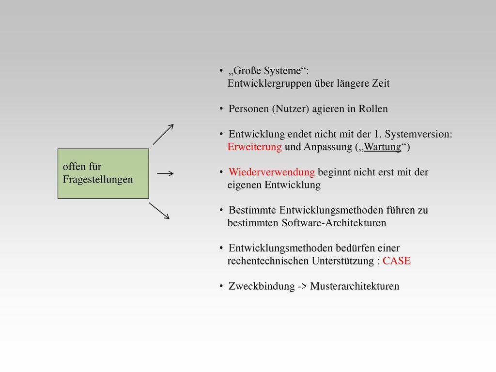 """""""Große Systeme : Entwicklergruppen über längere Zeit. Personen (Nutzer) agieren in Rollen. Entwicklung endet nicht mit der 1. Systemversion:"""