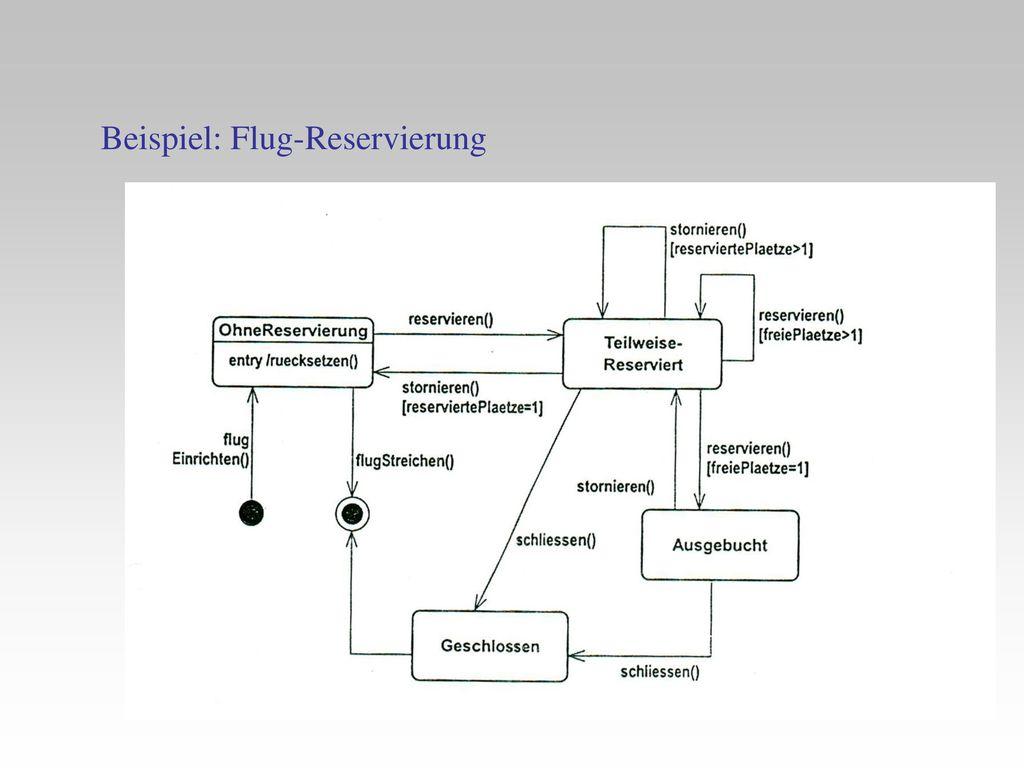 Beispiel: Flug-Reservierung