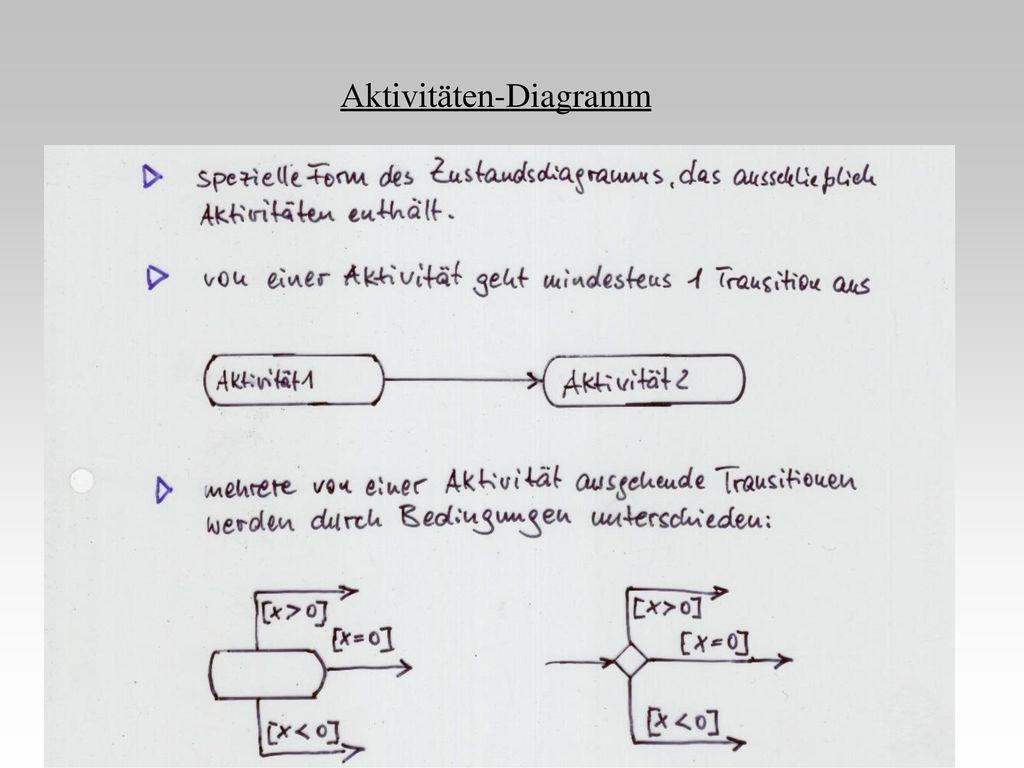 Aktivitäten-Diagramm
