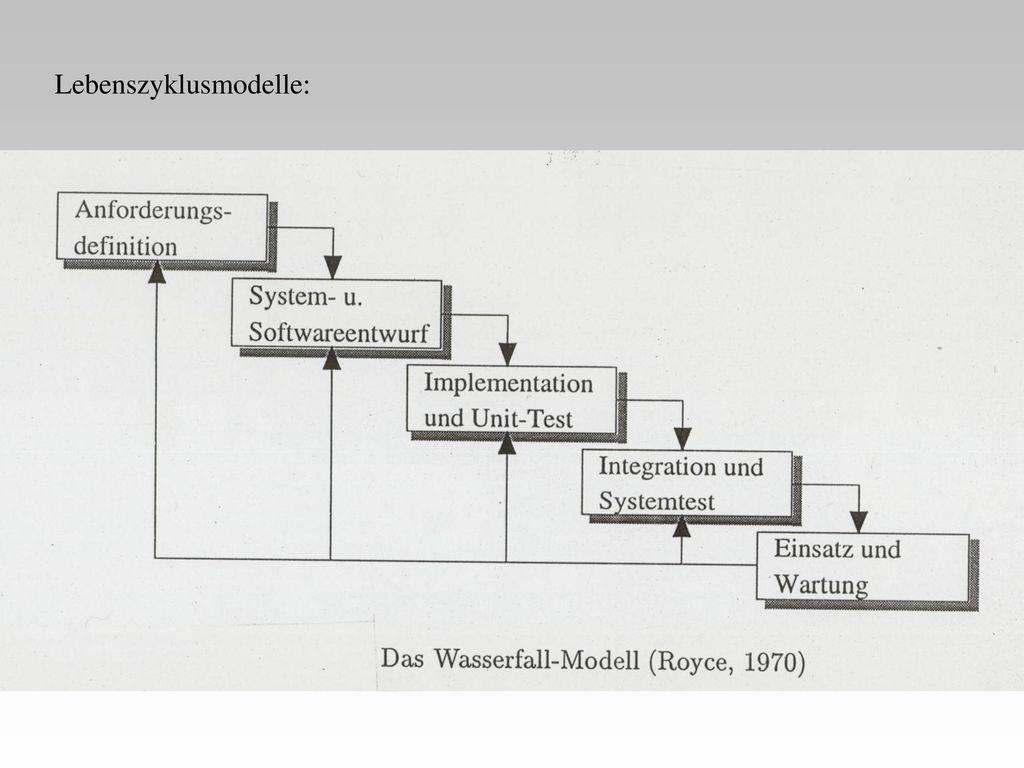 Lebenszyklusmodelle: