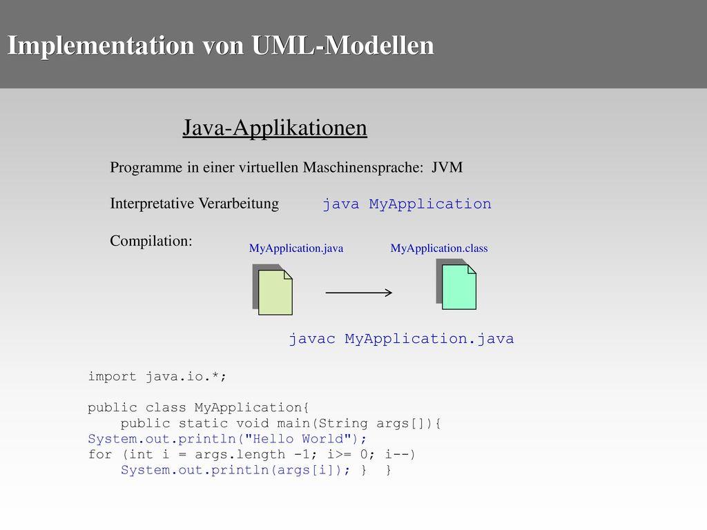 Implementation von UML-Modellen