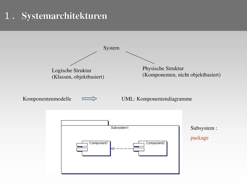 Systemarchitekturen System Physische Struktur Logische Struktur