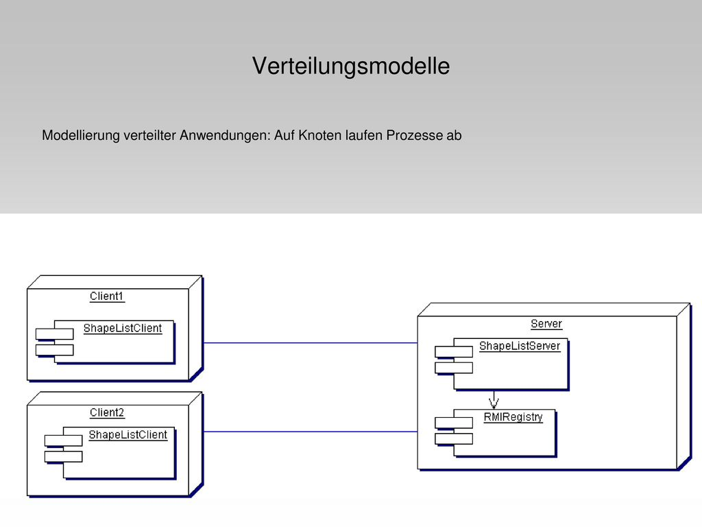 Tolle Drahtrahmen Modellierung Ppt Ideen - Benutzerdefinierte ...
