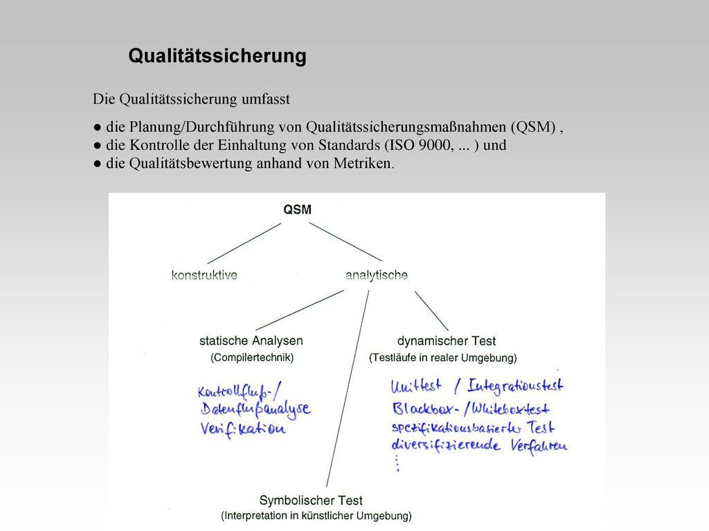 Qualitätssicherung Die Qualitätssicherung umfasst