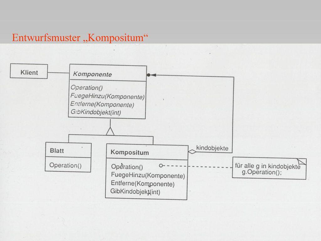 "Entwurfsmuster ""Kompositum"