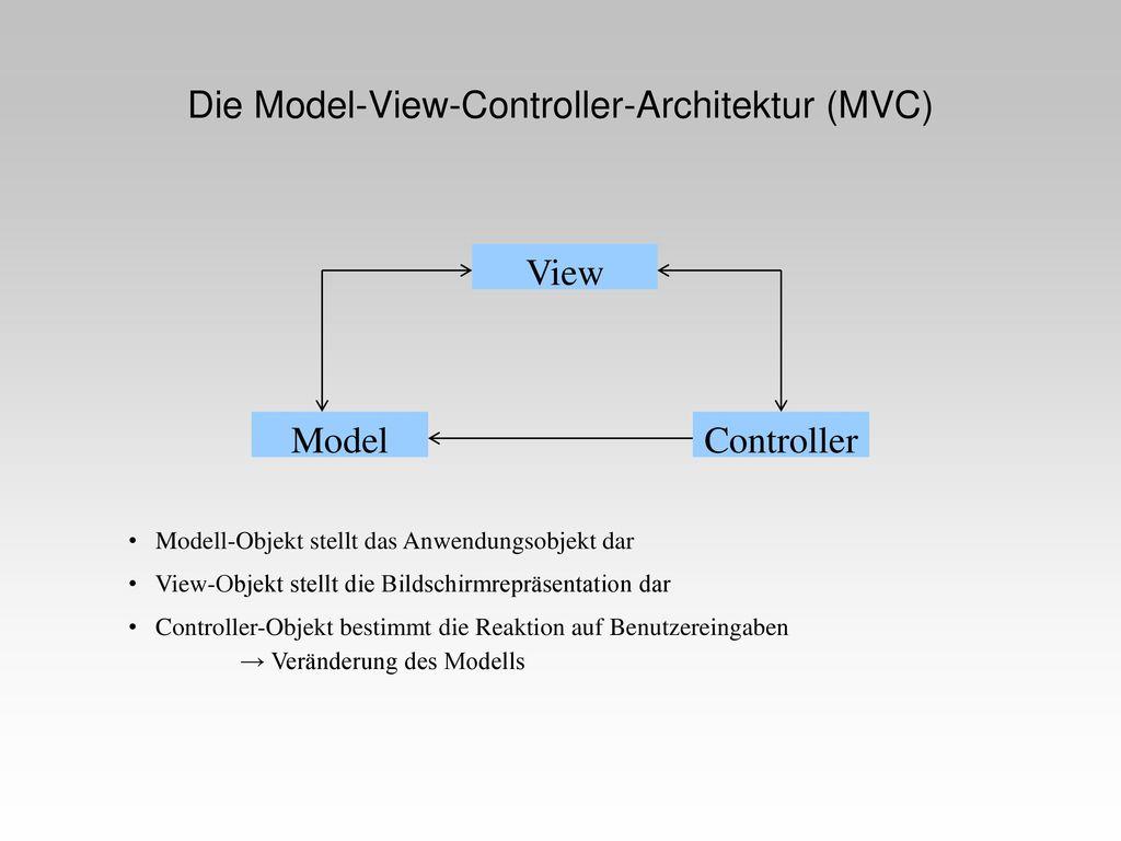 Die Model-View-Controller-Architektur (MVC)