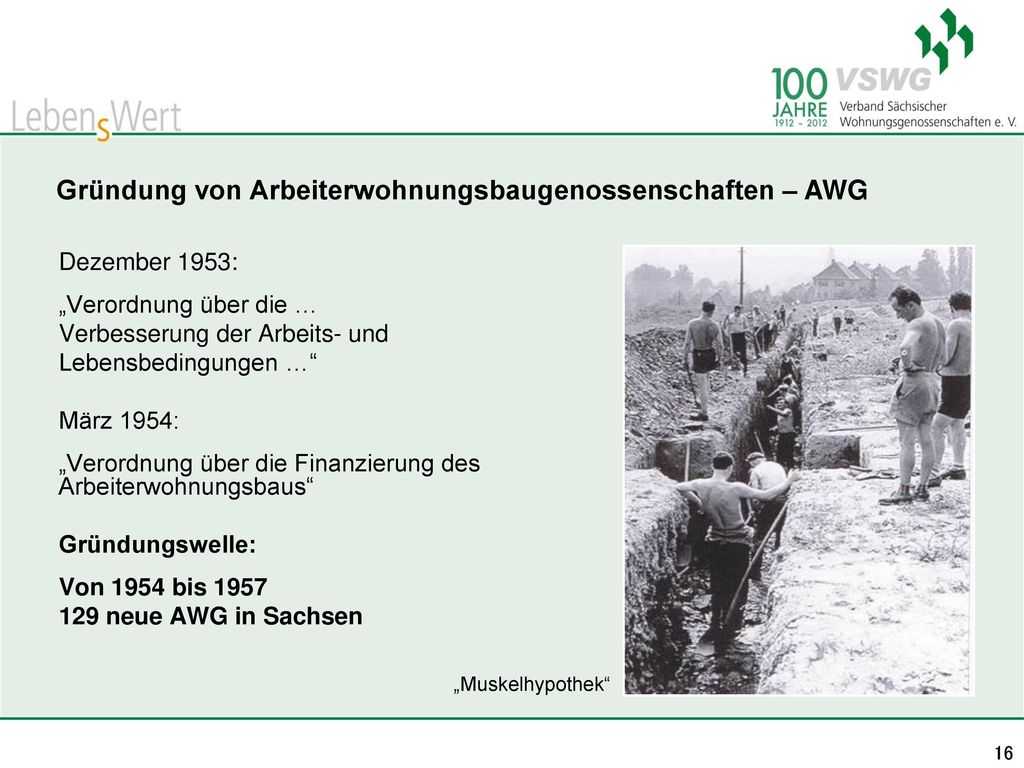 Gründung von Arbeiterwohnungsbaugenossenschaften – AWG