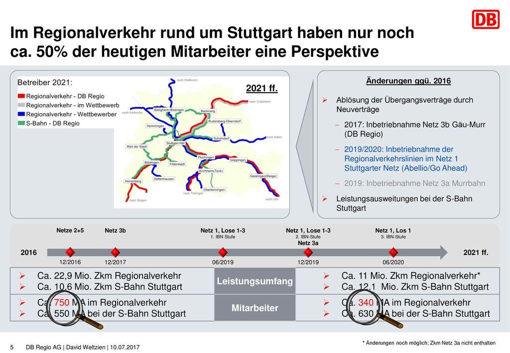 Im Regionalverkehr rund um Stuttgart haben nur noch ca