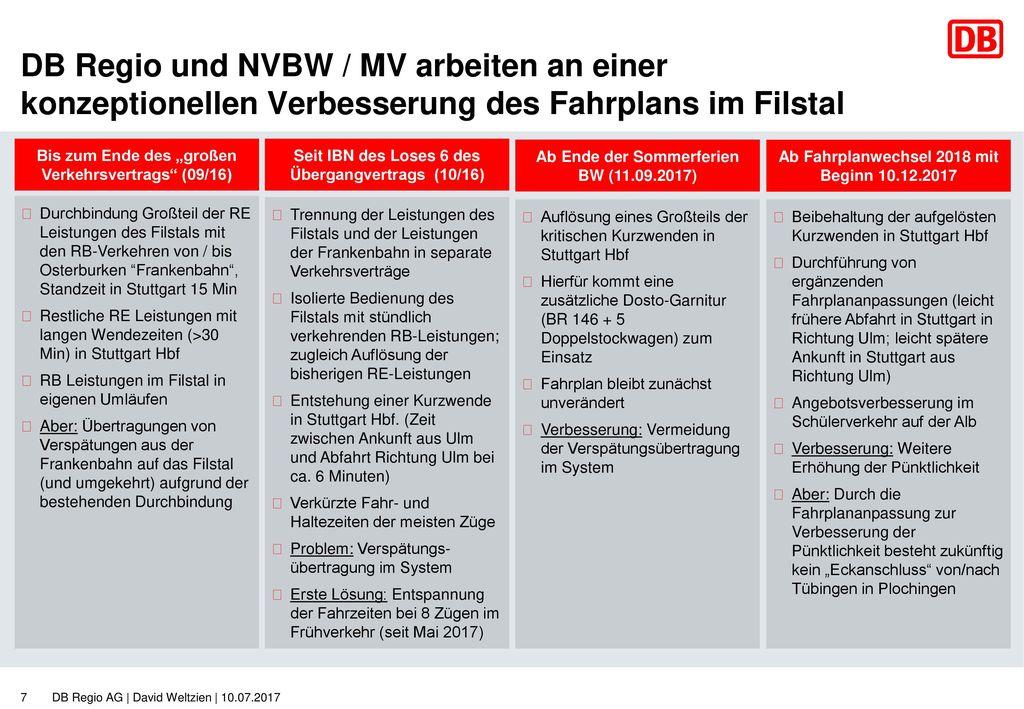 DB Regio und NVBW / MV arbeiten an einer konzeptionellen Verbesserung des Fahrplans im Filstal