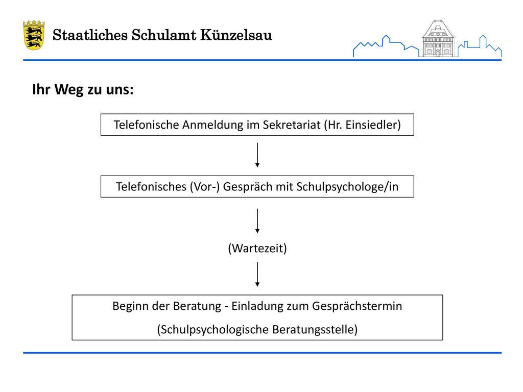 Ihr Weg zu uns: Telefonische Anmeldung im Sekretariat (Hr. Einsiedler)