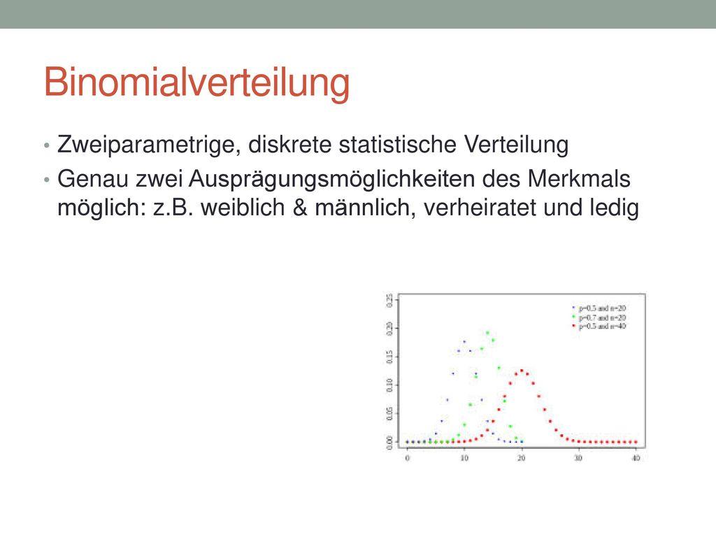 Normalverteilung Häufigste Verteilung für stetige Variablen