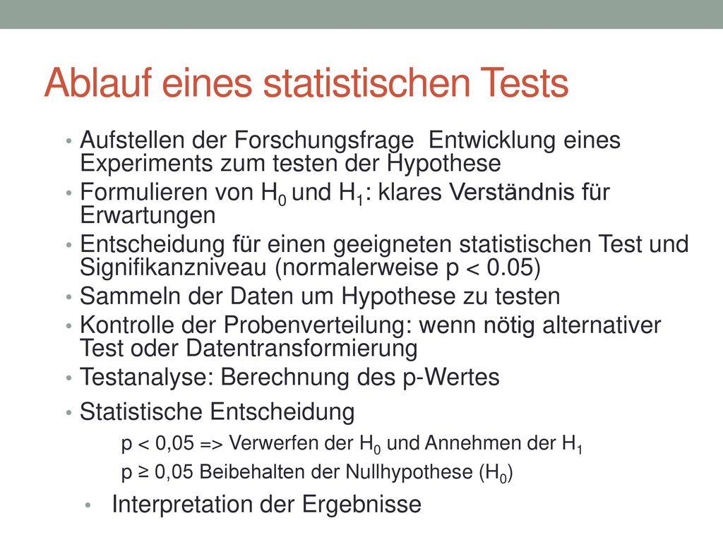 Hypothesen und Testen von Hypothesen
