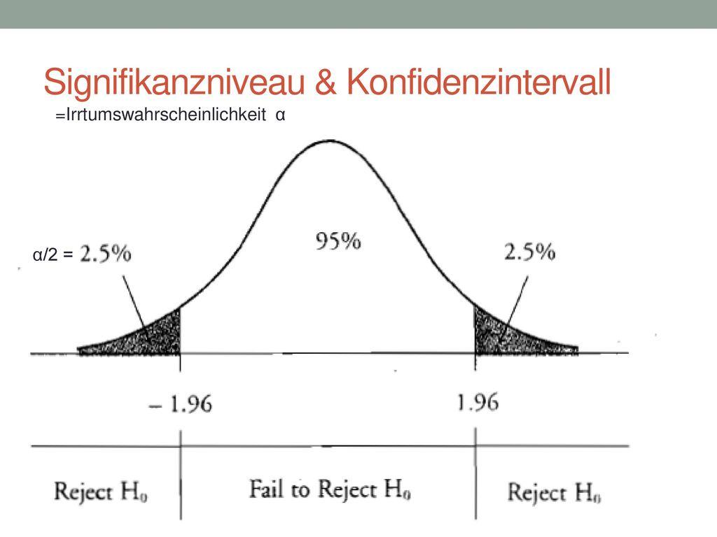 Das Prinzip der Hypothesen