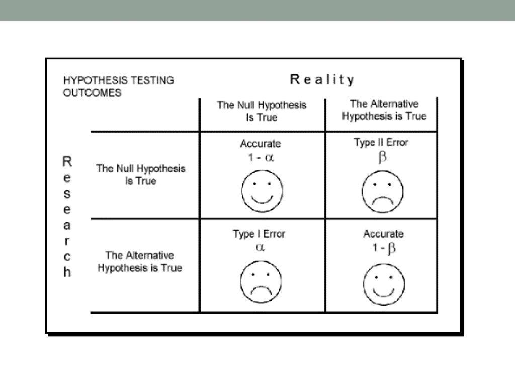 SEHR WICHTIG! Plane dein Experiment von Anfang an immer mit den statistischen Tests im Hinterkopf.