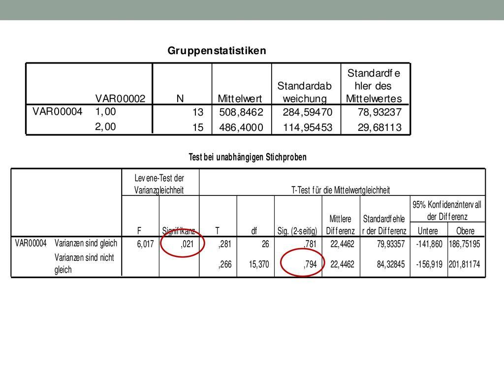 t-Test und andere tdf=1- 2/Standardfehler Vergleich von Mittelwerten