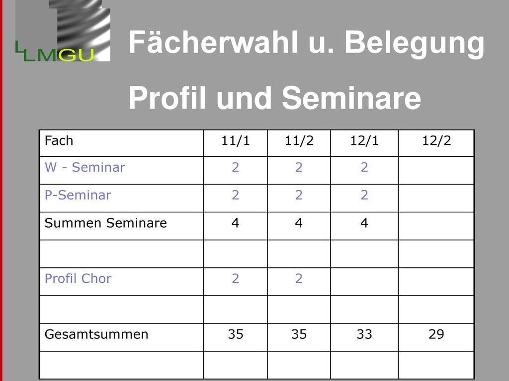 Fächerwahl u. Belegung Profil und Seminare Fach 11/1 11/2 12/1 12/2