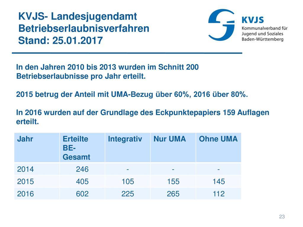 KVJS- Landesjugendamt Betriebserlaubnisverfahren Stand: 25.01.2017