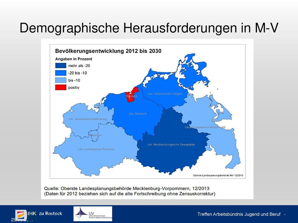 Konjunkturumfrage der IHK zu Rostock 2017