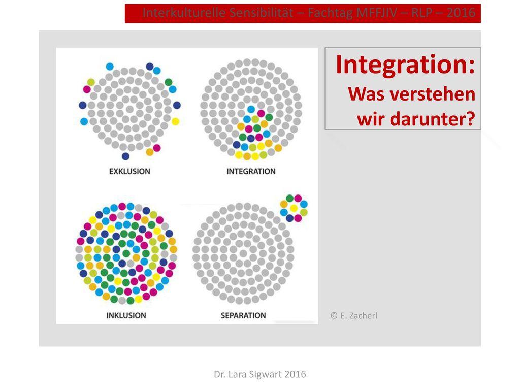 Integration und Ehrenamt: Phasen der Integration von Migranten