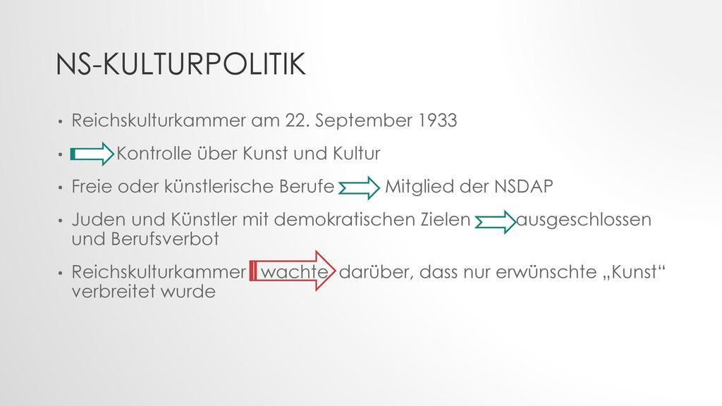 NS-Kulturpolitik Reichskulturkammer am 22. September 1933