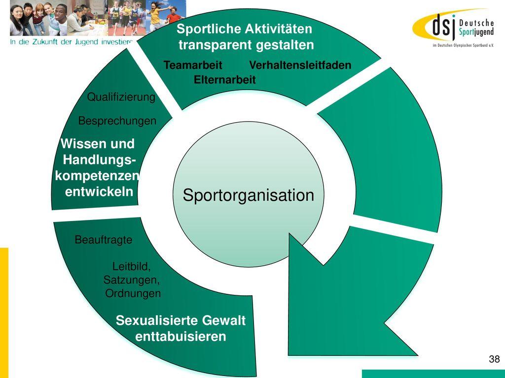 Sportliche Aktivitäten transparent gestalten