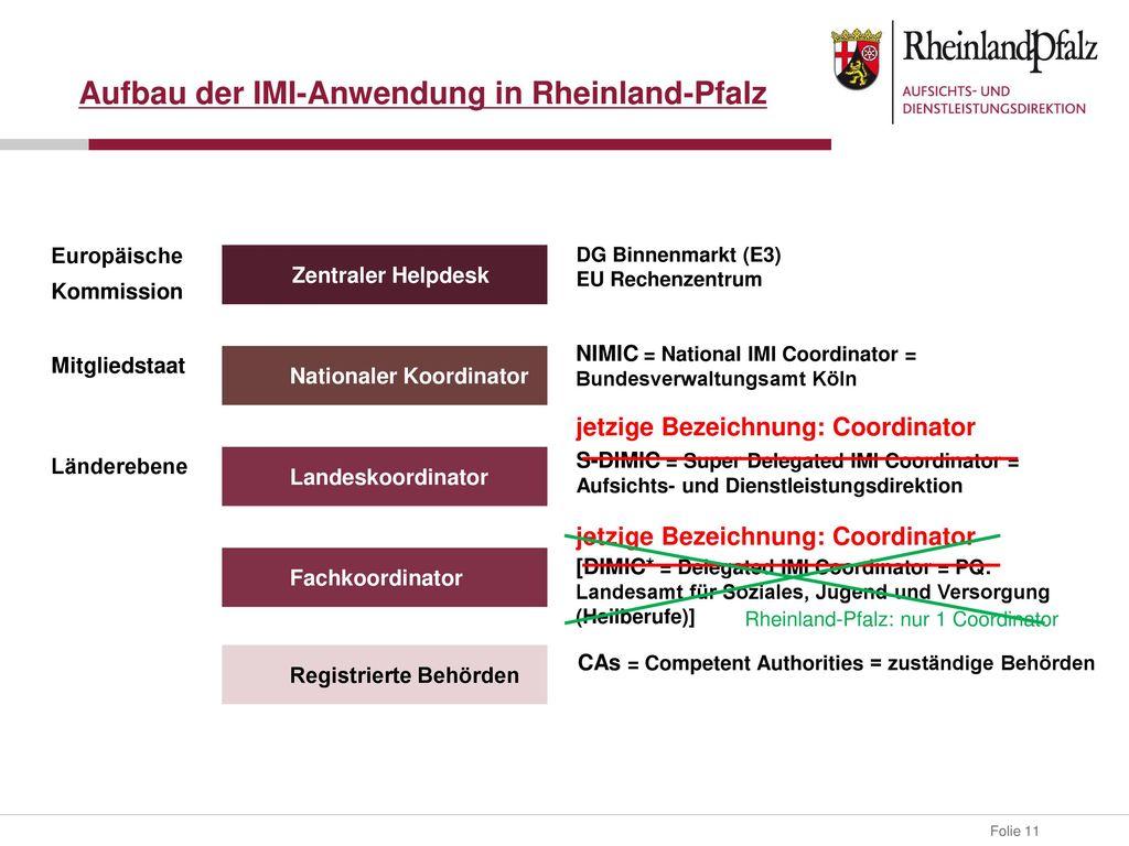 Aufbau der IMI-Anwendung in Rheinland-Pfalz