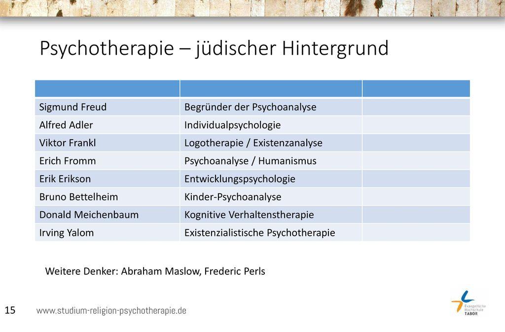 Psychotherapie – jüdischer Hintergrund