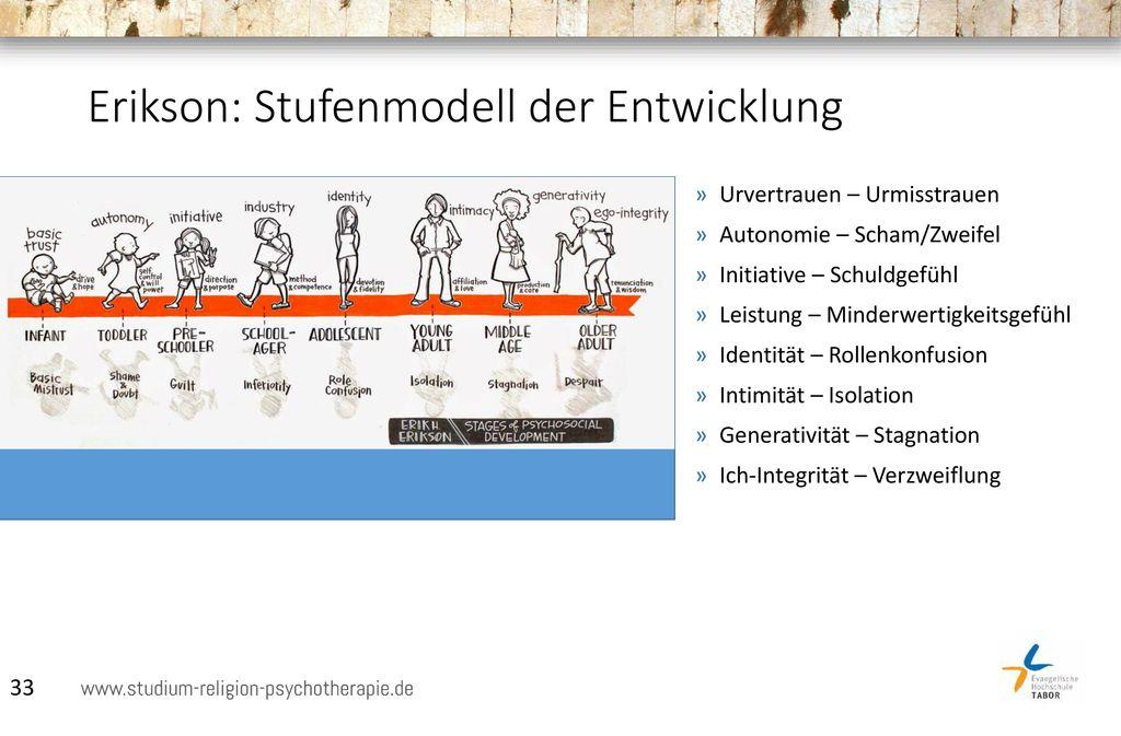 Erikson: Stufenmodell der Entwicklung