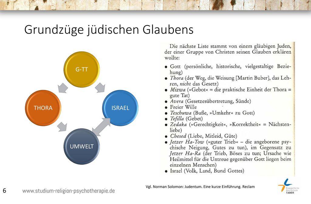 Grundzüge jüdischen Glaubens