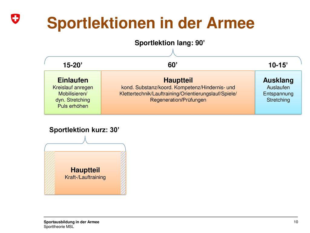Sportlektionen in der Armee