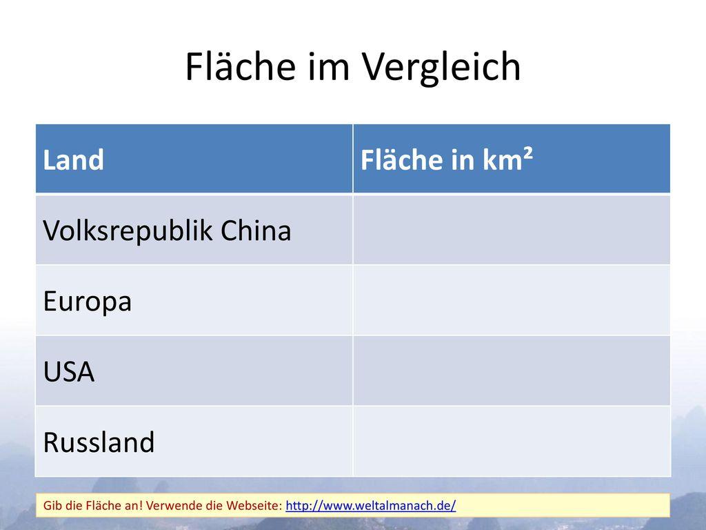 Fläche im Vergleich Land Fläche in km² Volksrepublik China Europa USA
