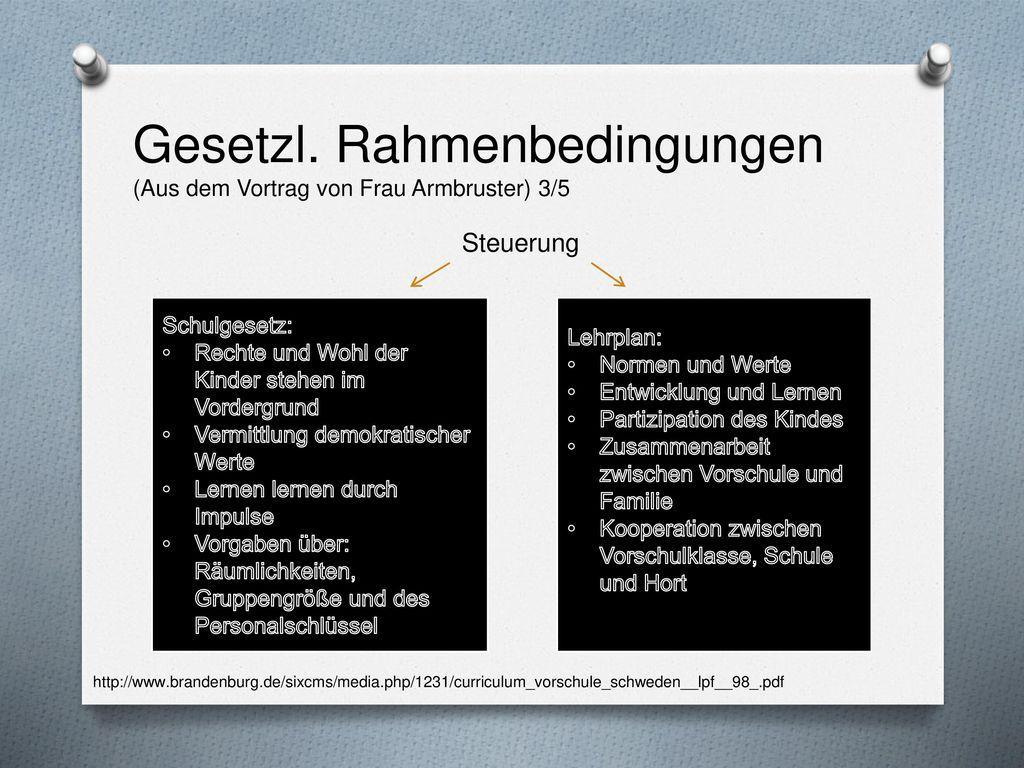 Gesetzl. Rahmenbedingungen (Aus dem Vortrag von Frau Armbruster) 3/5