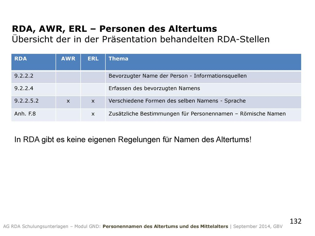 RDA, AWR, ERL – Personen des Altertums Übersicht der in der Präsentation behandelten RDA-Stellen