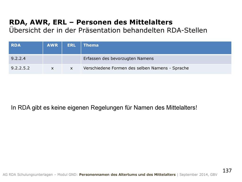 RDA, AWR, ERL – Personen des Mittelalters Übersicht der in der Präsentation behandelten RDA-Stellen