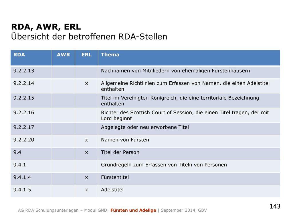 RDA, AWR, ERL Übersicht der betroffenen RDA-Stellen