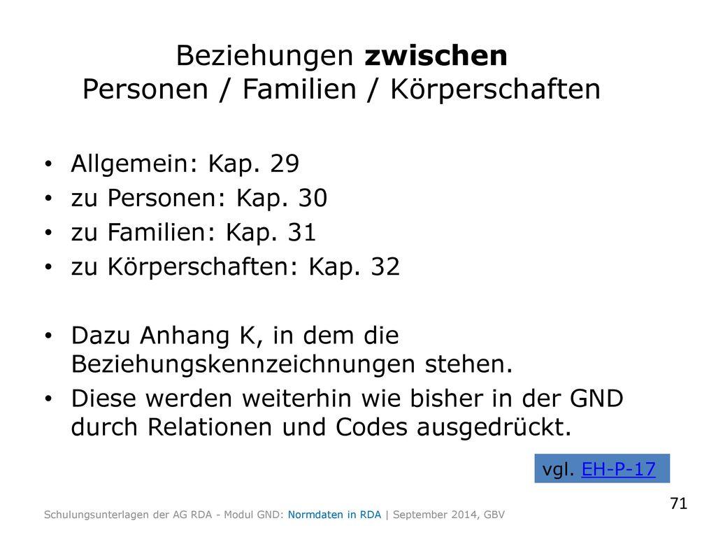 Beziehungen zwischen Personen / Familien / Körperschaften