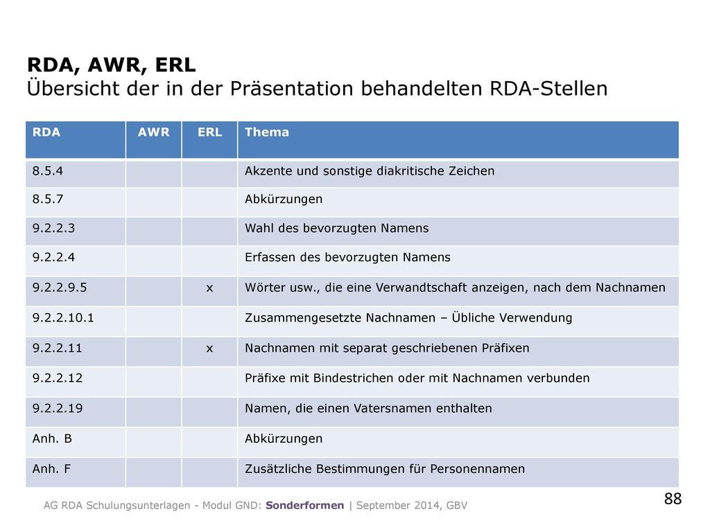 RDA, AWR, ERL Übersicht der in der Präsentation behandelten RDA-Stellen