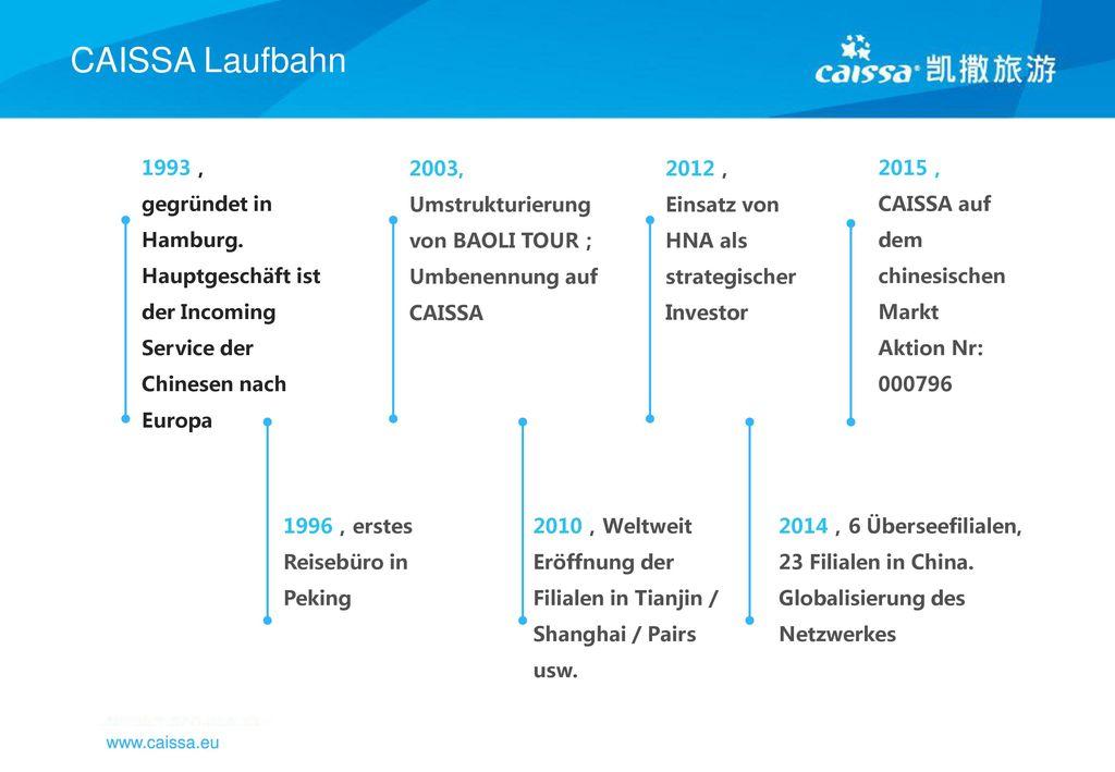 CAISSA Laufbahn 1993, gegründet in Hamburg. Hauptgeschäft ist der Incoming Service der Chinesen nach Europa.