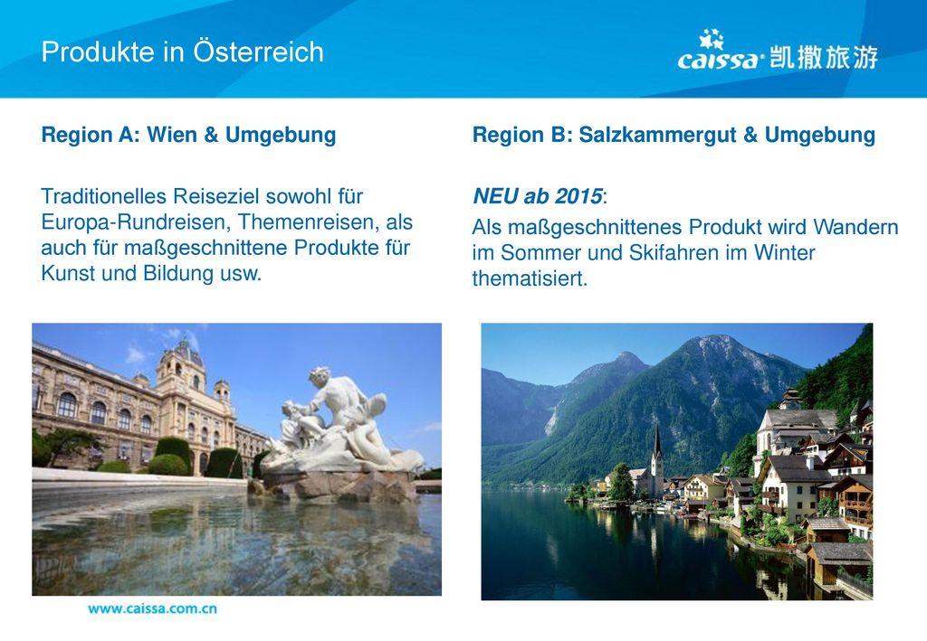 Produkte in Österreich