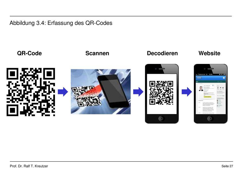 Abbildung 3.4: Erfassung des QR-Codes