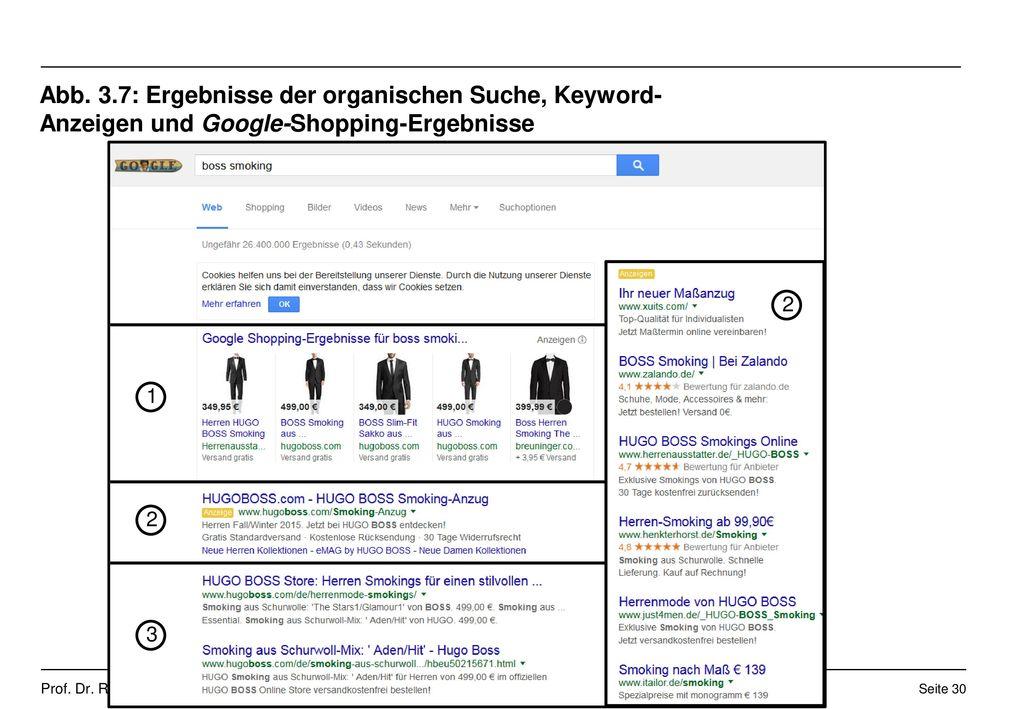 Abb. 3.7: Ergebnisse der organischen Suche, Keyword-Anzeigen und Google-Shopping-Ergebnisse