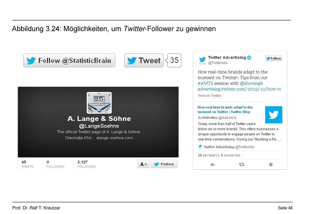 Abbildung 3.24: Möglichkeiten, um Twitter-Follower zu gewinnen