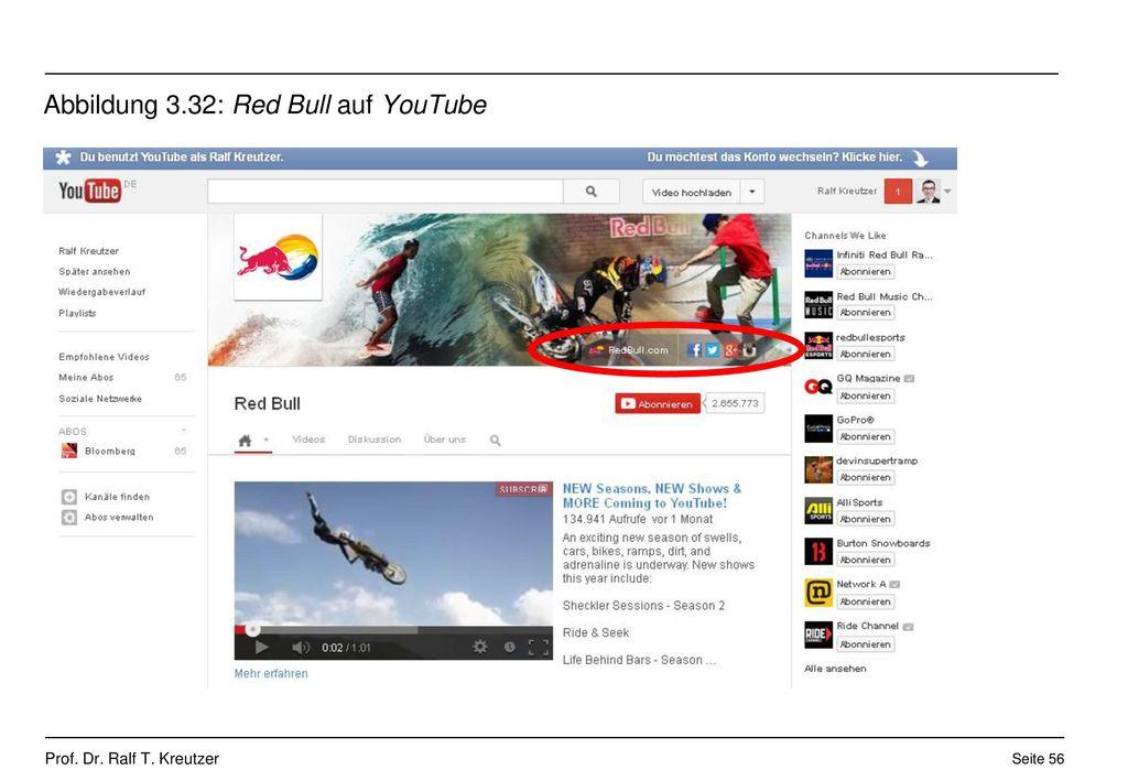 Abbildung 3.32: Red Bull auf YouTube