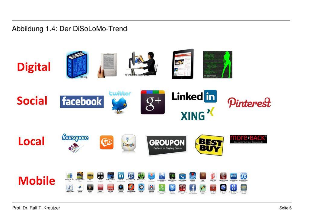 Abbildung 1.4: Der DiSoLoMo-Trend
