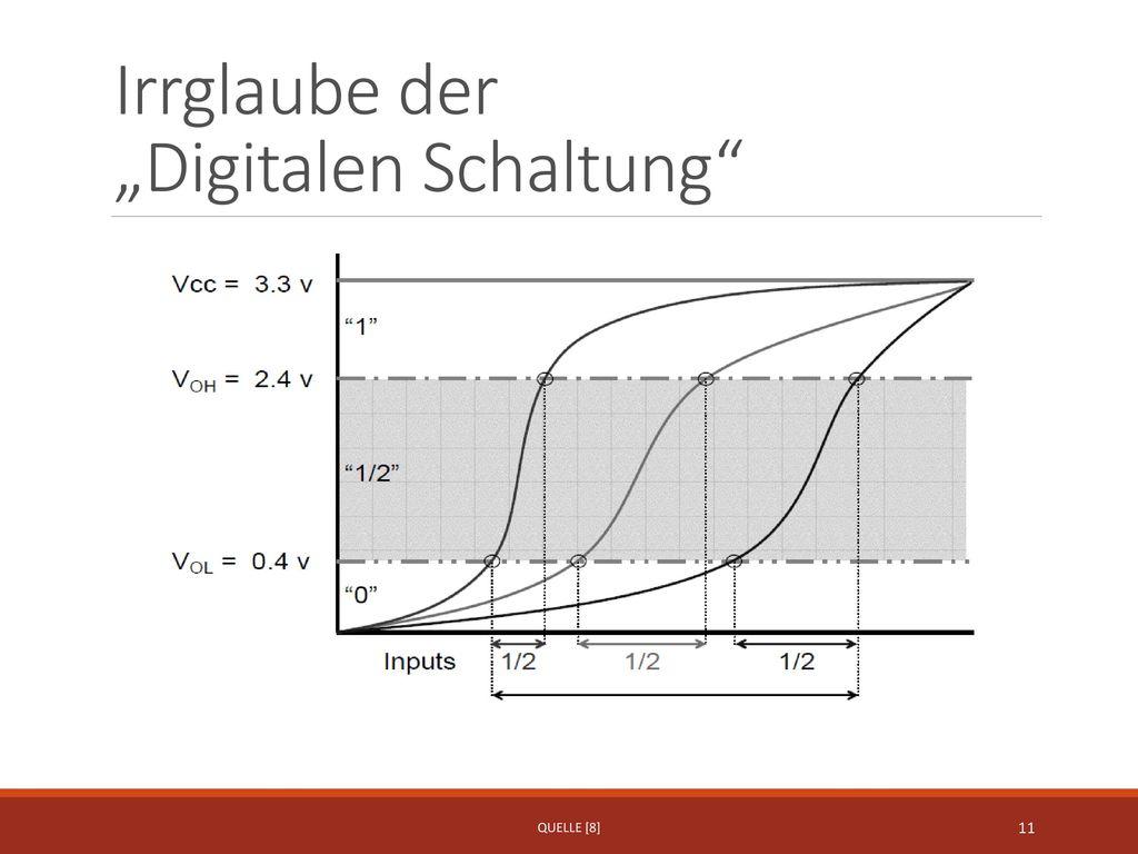 """Irrglaube der """"Digitalen Schaltung"""