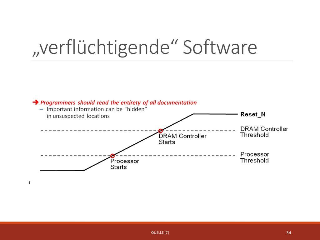"""""""verflüchtigende Software"""