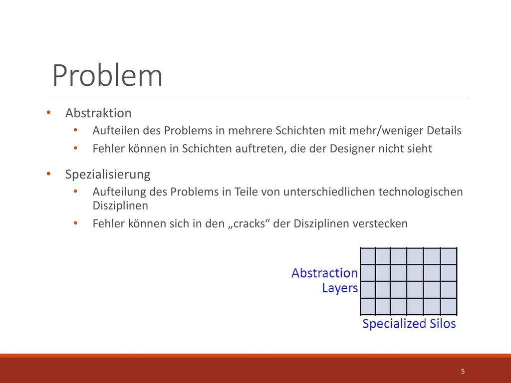 Problem Abstraktion Spezialisierung
