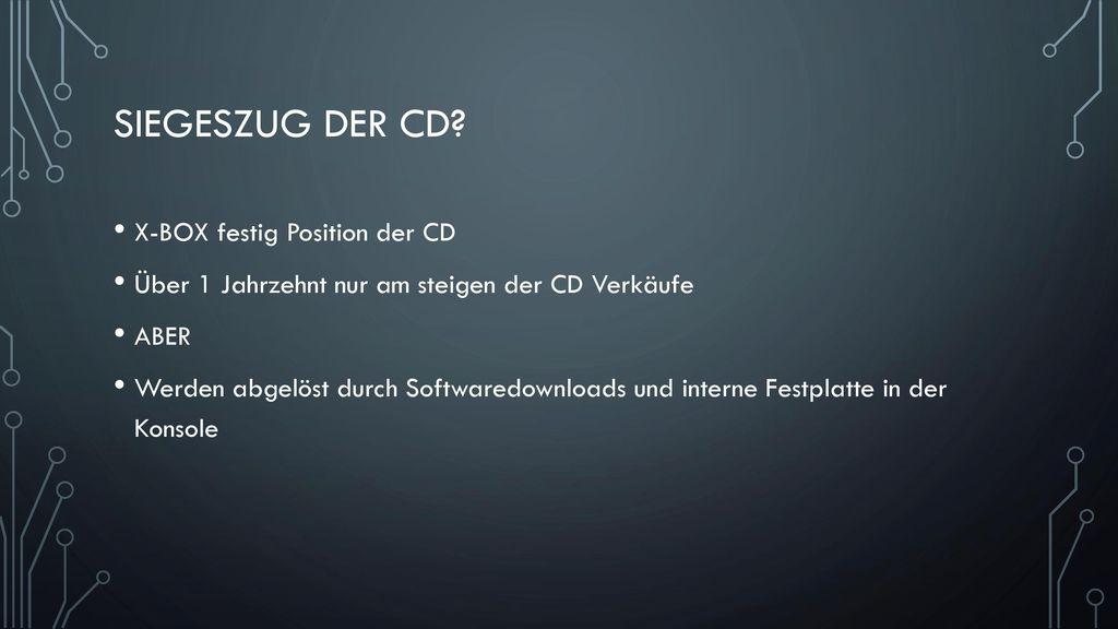 Siegeszug der Cd X-BOX festig Position der CD